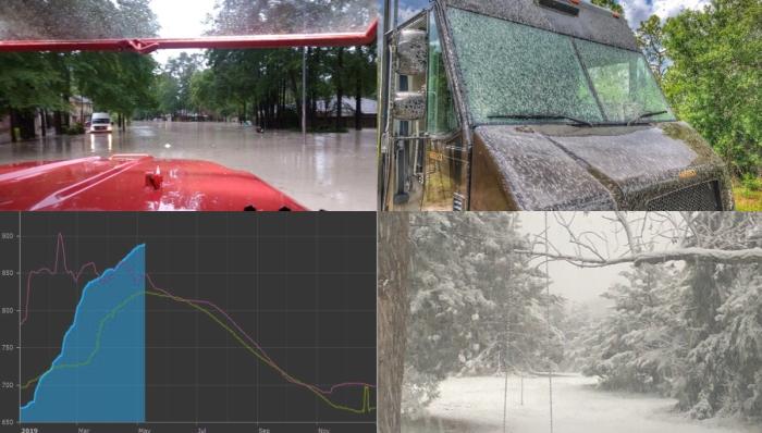 В США наступил настоящий погодный Апокалипсис.