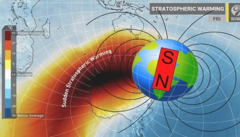 Сдвиг полюсов приближается: «Зверь с Востока» идёт из Антарктиды в Австралию.