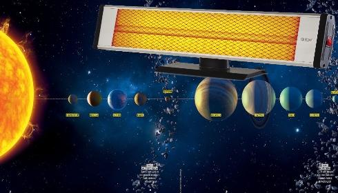 """Что вызывает """"глобальное потепление"""" в Солнечной системе?"""