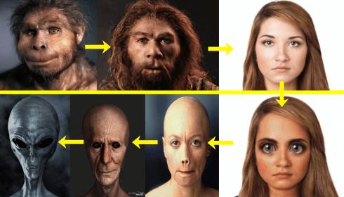Инопланетяне - это, на самом деле, коренные земляне?