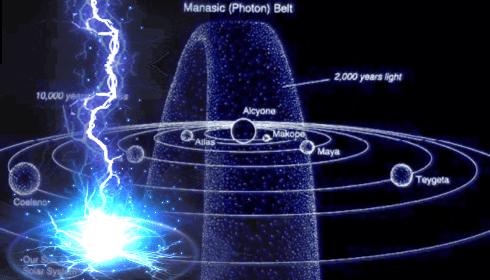 Похоже, Земля действительно входит в фотонный пояс и начинаются чудеса