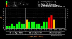 Снимок экрана от 2021-10-12 15-20-45.png